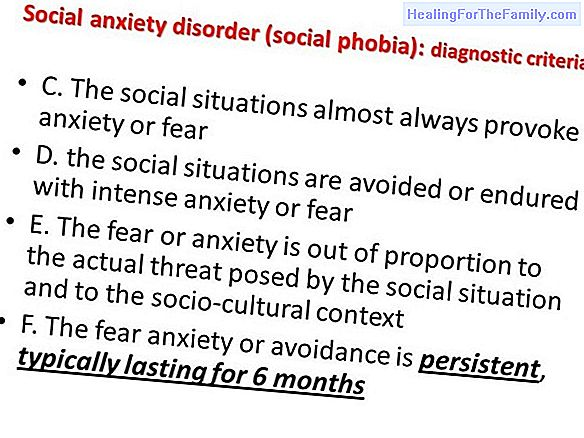 Anticipatory anxiety disorder in children