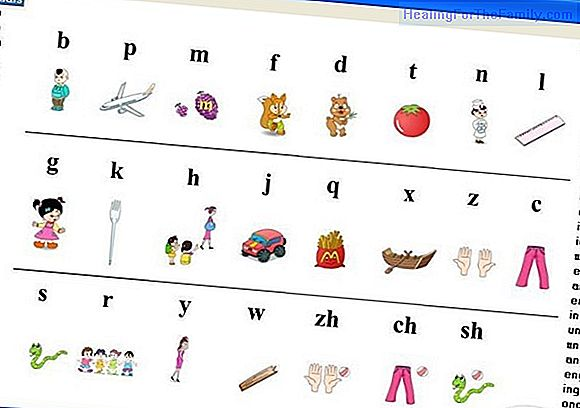 Basic spelling chart for children