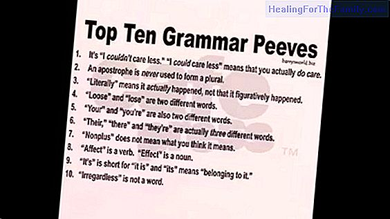 Table of most common spelling mistakes in childhood