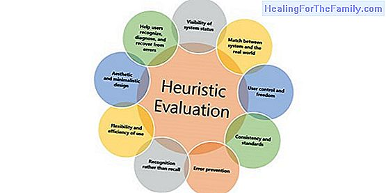 The importance of the heuristic game for children