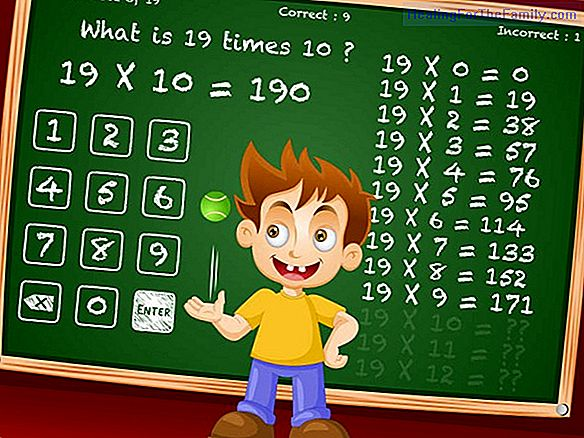 Tip of the multiplication table of 2 for children