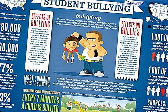 What can parents do against cyberbullying