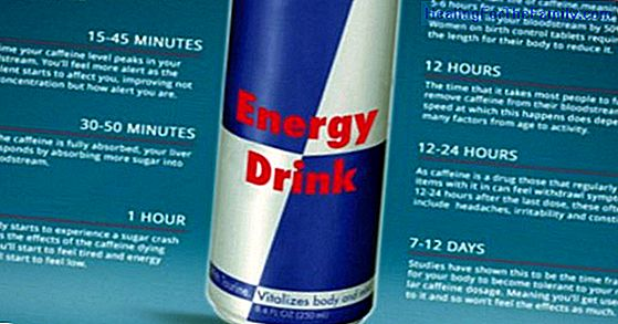 Dangers of energy drinks for children