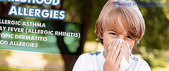 Rhinitis in childhood. Causes and treatment