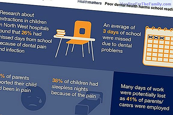 Teeth in childhood. Children's dental health