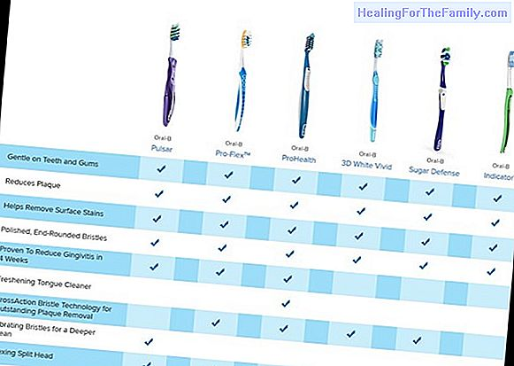 Types of toothbrushes for children