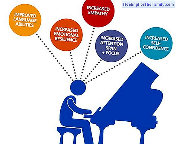 Advantages of playing the piano for children