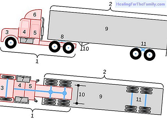 How to draw a train. Drawings of means of transport for children