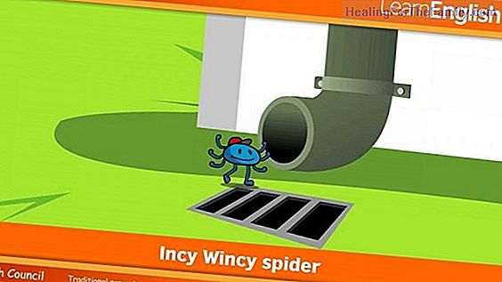 Incy Wincy Spider. Song to learn English