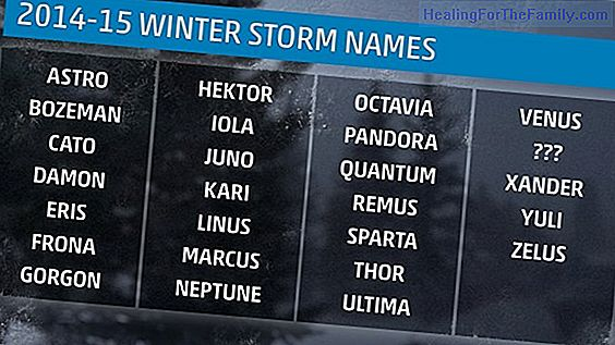 Names of hurricanes for boys and girls